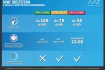 Screenshot_2020-10-06-Zero-tolerancji-dla-nieprzestrzegajacych-zasad-bezpieczenstwa-Ministerstwo-Zdrowia-Portal-Gov-pl