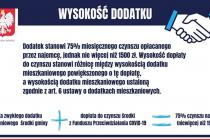 dodatek2