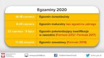 Ministerstwo Edukacji Narodowej podało terminy egzaminów