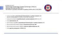 Wpowiecie wieluńskim wyzdrowiało 25 osób zakażonych koronawirusem SARS-CoV-2