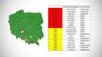 Powiat wieluński zobostrzeniami od8 sierpnia