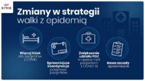 Epidemia koronawirusa – nowe zasady bezpieczeństwa rozszerzone nacały kraj