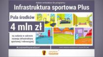 """Ruszył nabór wniosków wprogramie """"Infrastruktura sportowa PLUS"""""""