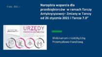 ZUS iŁIPH zapraszają nawebinar dla przedsiębiorców dotyczący Tarczy 7.0
