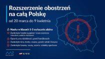 Odsoboty, 20 marca, ogólnopolskie zaostrzenie restrykcji