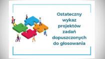 """Znamy listę projektów zatwierdzonych dogłosowania wBO """"Łódzkie naplus"""""""