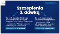 Szczepienia 3. dawką szczepionki przeciw COVID-19 dla osób po50. roku życia